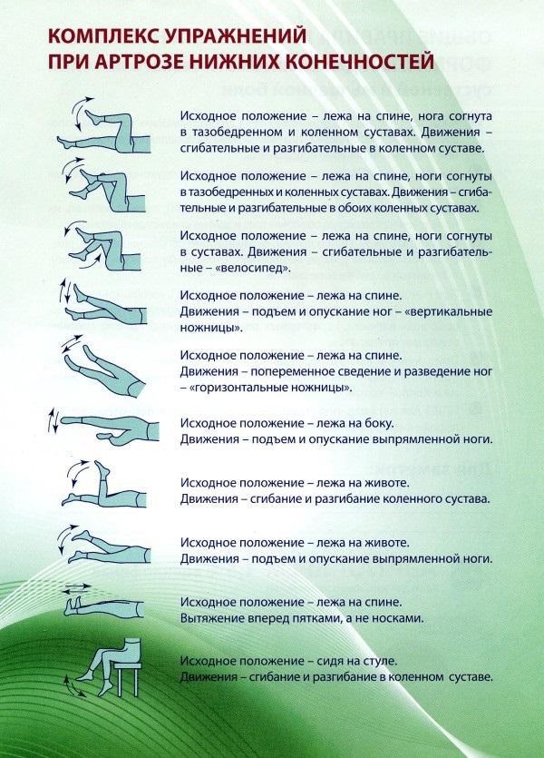 упражнение для колени и суставов