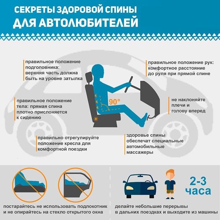 Здоровая спина для автомобилиста
