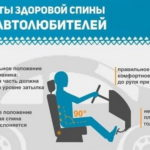 Как автолюбителям сохранить здоровую спину?